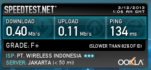 hasil speedtest.net